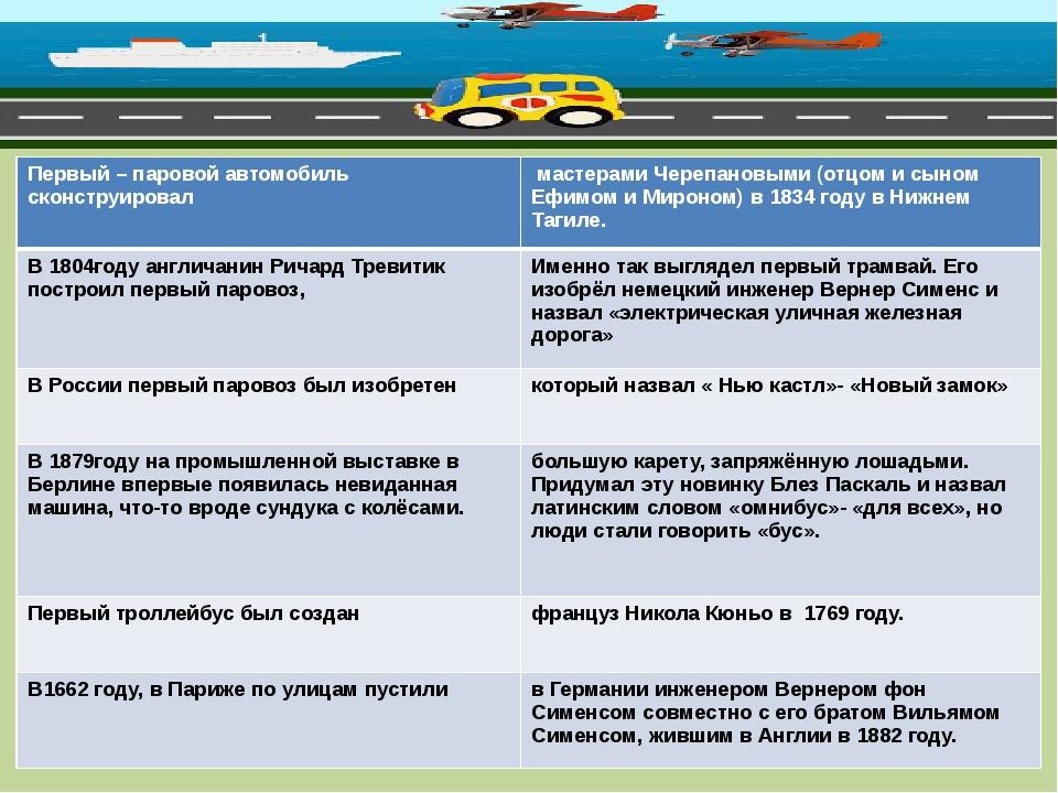Первый – паровой автомобиль сконструировал мастерами Черепановыми (отцом и с...