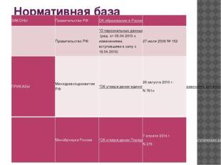 Нормативная база ЗАКОНЫ Правительство РФ Об образовании в Российской Федераци