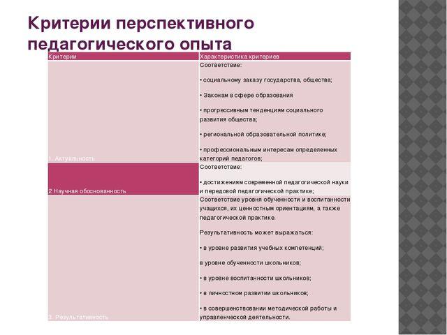 Критерии перспективного педагогического опыта Критерии Характеристика критери...
