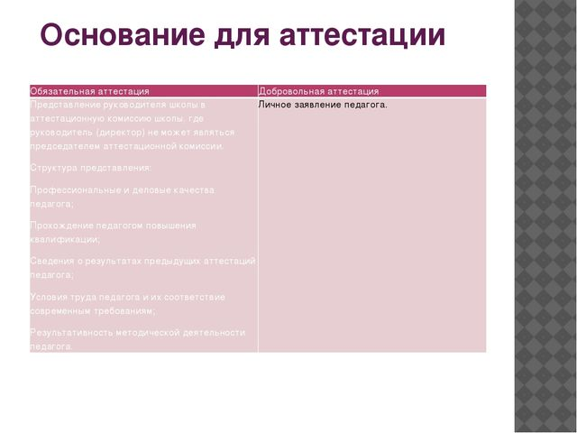 Основание для аттестации Обязательная аттестация Добровольная аттестация Пред...