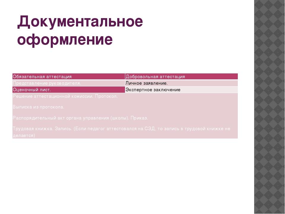 Документальное оформление Обязательная аттестация Добровольная аттестация Пре...