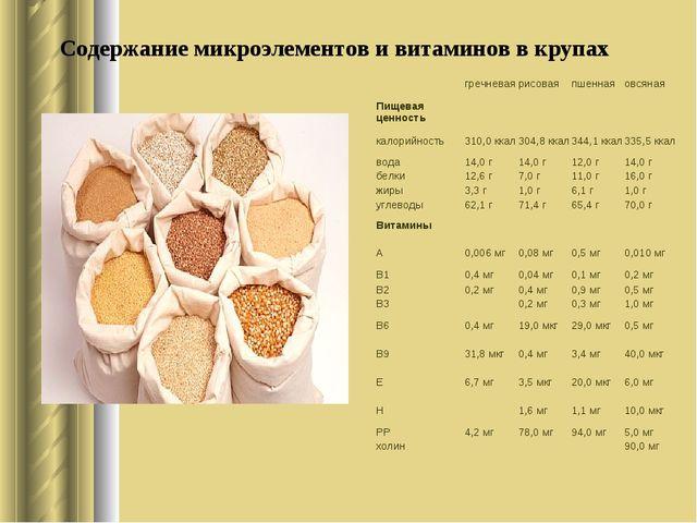 Содержание микроэлементов и витаминов в крупах гречневая рисовая пшенная...
