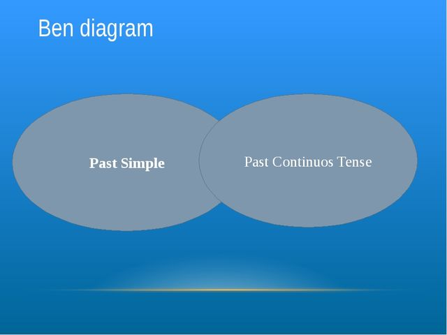 Ben diagram Past Simple Past Continuos Tense
