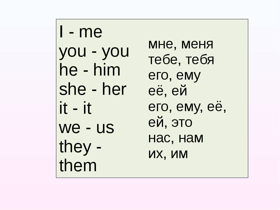 I-me you-you he-him she-her it-it we-us they-them мне, меня тебе, тебя его, е...