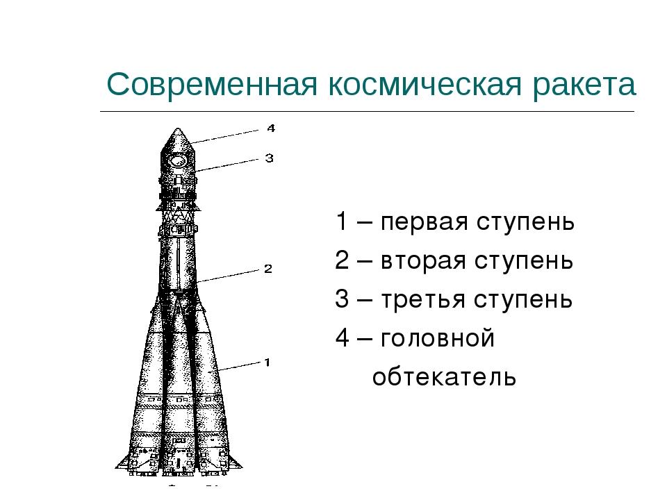 Современная космическая ракета 1 – первая ступень 2 – вторая ступень 3 – трет...