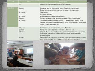 год класс мероприятие 2013-2014 7-8 Внеклассное мероприятие по биологии «Умн