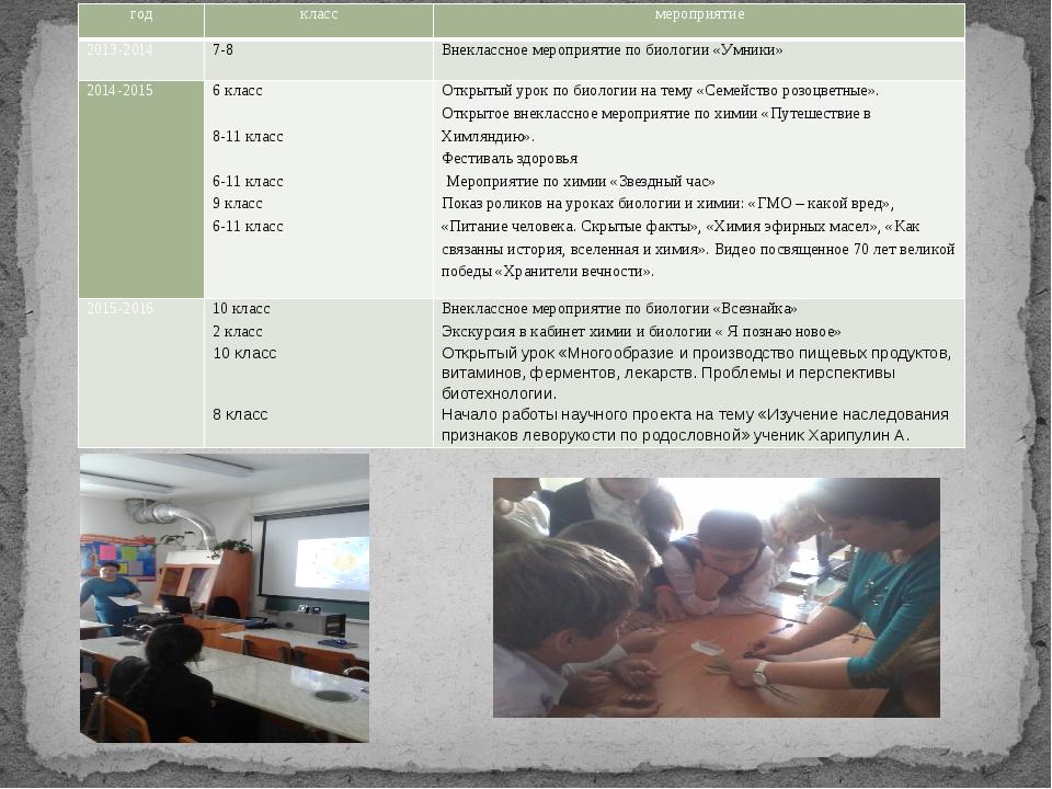 год класс мероприятие 2013-2014 7-8 Внеклассное мероприятие по биологии «Умн...