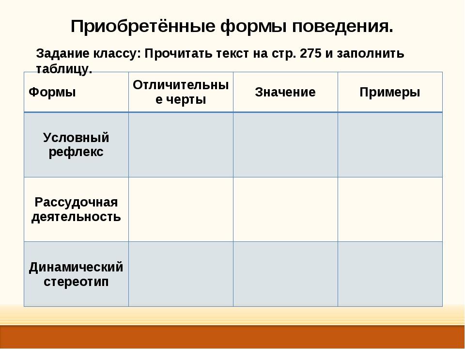 Приобретённые формы поведения. Задание классу: Прочитать текст на стр. 275 и...