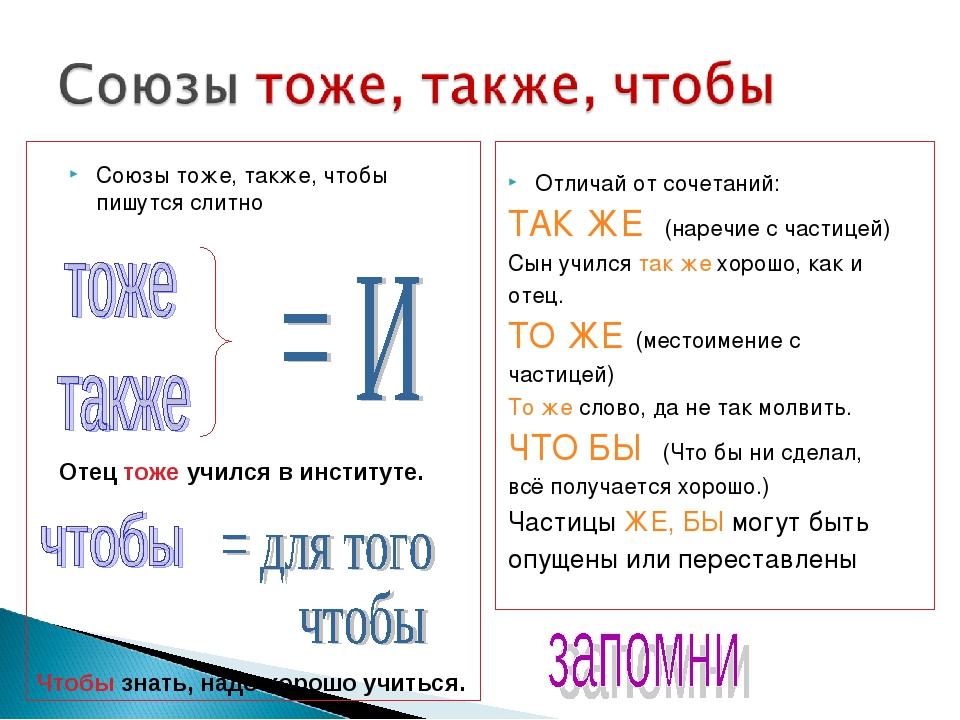 Союзы тоже, также, чтобы пишутся слитно Отличай от сочетаний: ТАК ЖЕ (наречие...