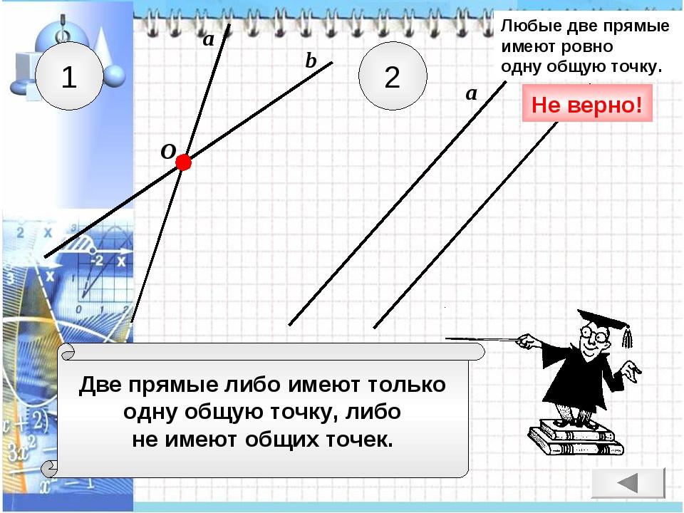 Две прямые либо имеют только одну общую точку, либо не имеют общих точек. 1 2...