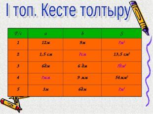 Р/саbS 112м9м?м2 21,5 см?см13,5 см2 36дм6 дм?дм2 4?мм9 мм54мм2