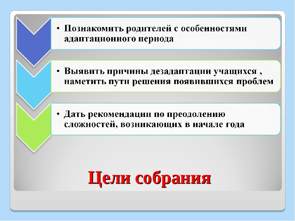 Цели собрания