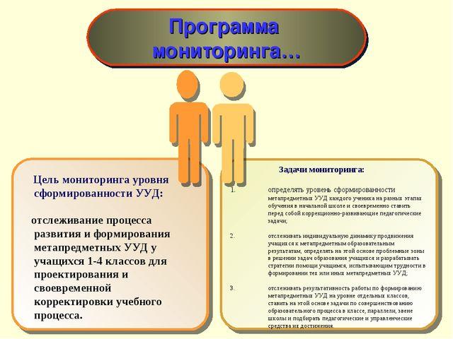 Цель мониторинга уровня сформированности УУД: отслеживание процесса развития...