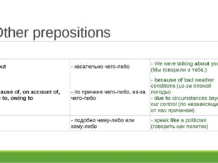 Other prepositions about	- касательно чего-либо	- We were talking about you.