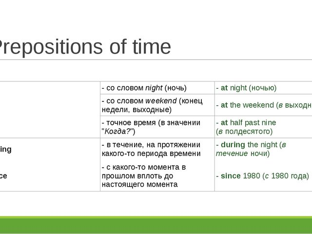 Prepositions of time at	- со словом night (ночь)	- at night (ночью) - со слов...