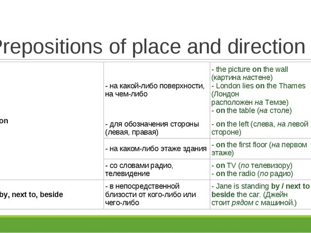 Prepositions of place and direction on- на какой-либо поверхности, на чем-ли...