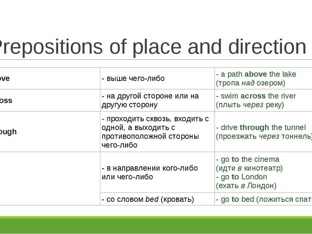 Prepositions of place and direction above	- выше чего-либо	- a path above the...