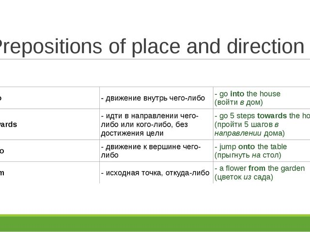 Prepositions of place and direction into- движение внутрь чего-либо- goint...