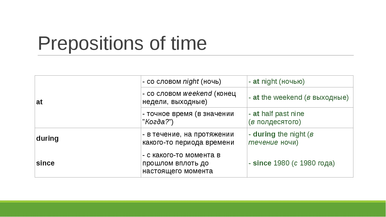 Prepositions of time at- со словомnight(ночь)-atnight (ночью) - со слов...
