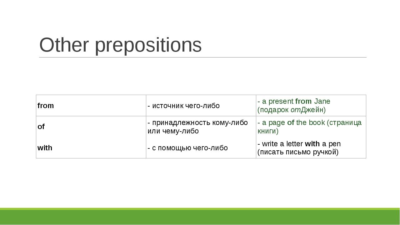 Other prepositions from- источник чего-либо- a presentfromJane (подароко...