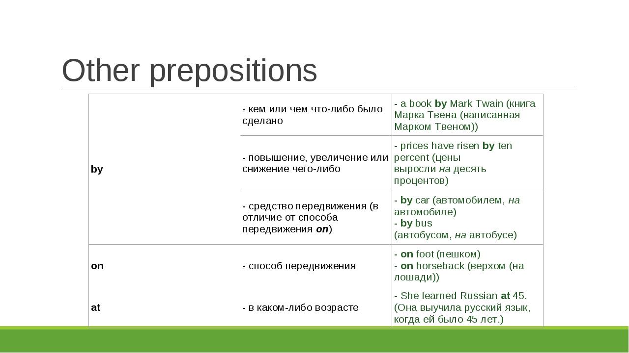 Other prepositions by- кем или чем что-либо было сделано- a bookbyMark Tw...