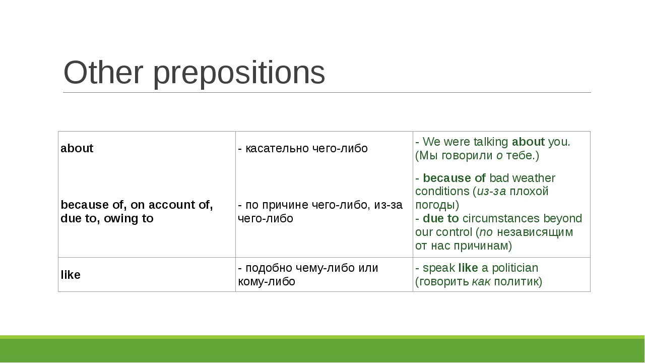 Other prepositions about	- касательно чего-либо	- We were talking about you....