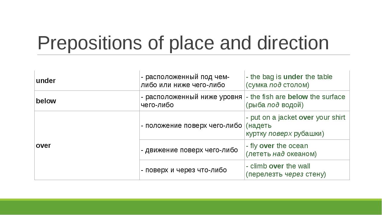 Prepositions of place and direction under- расположенный под чем-либо или ни...
