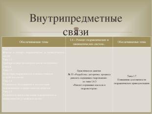 Внутрипредметные связи Обеспечивающие темы 1.6 « Ремонт гидравлических и пнев
