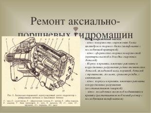 Ремонт аксиально-поршневых гидромашин Виды повреждений насоса: - износ повер