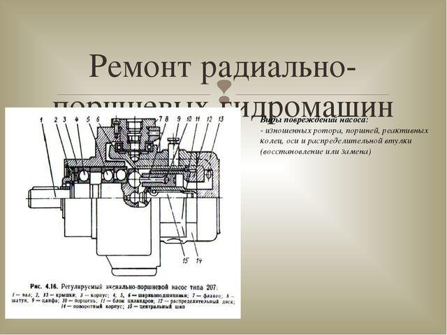 Ремонт радиально-поршневых гидромашин Виды повреждений насоса: - изношенных...