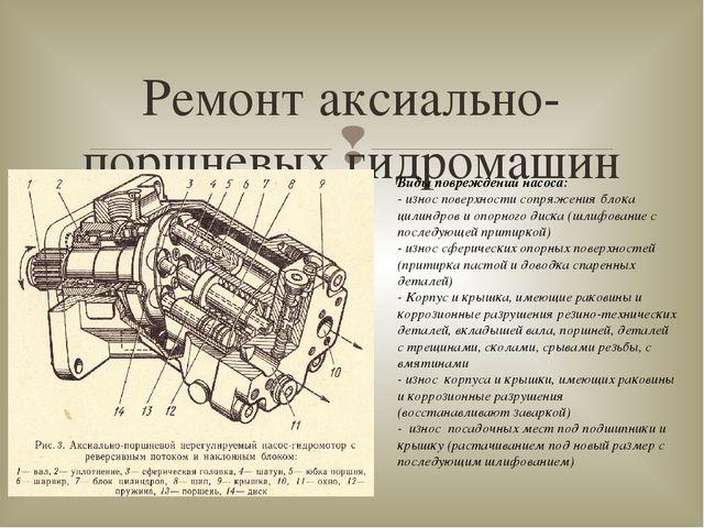 Ремонт аксиально-поршневых гидромашин Виды повреждений насоса: - износ повер...