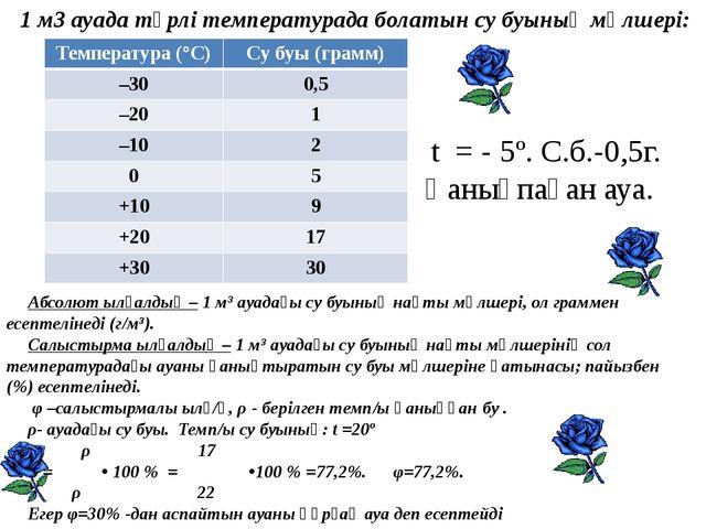 1 м3 ауада түрлі температурада болатын су буының мөлшері:  t = - 5º. С.б.-0,...