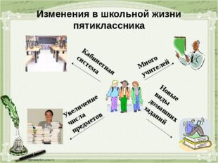 Много учителей Новые виды домашних заданий Увеличение числа предметов Кабине