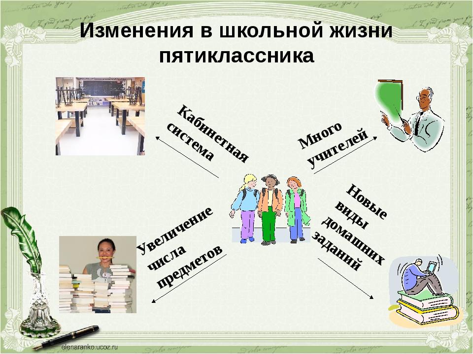 Много учителей Новые виды домашних заданий Увеличение числа предметов Кабине...