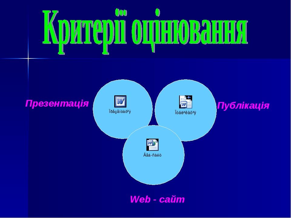 Презентація Публікація Web - сайт