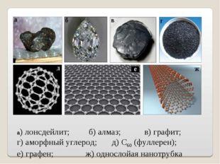 a)лонсдейлит; б)алмаз; в) графит; г) аморфный углерод; д) C60(фуллерен);