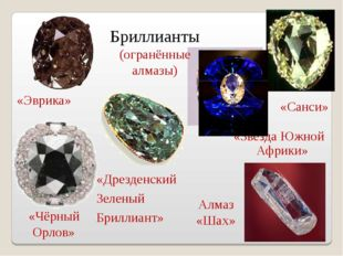 «Звезда Южной Африки» «Эврика» Бриллианты (огранённые алмазы) «Дрезденский З