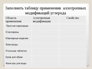 Заполнить таблицу применения аллотропных модификаций углерода Область примене
