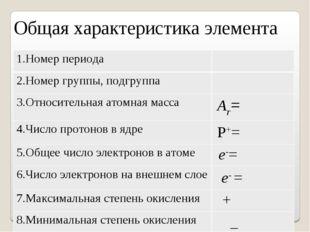 Общая характеристика элемента 1.Номер периода 2.Номер группы, подгруппа 3.О