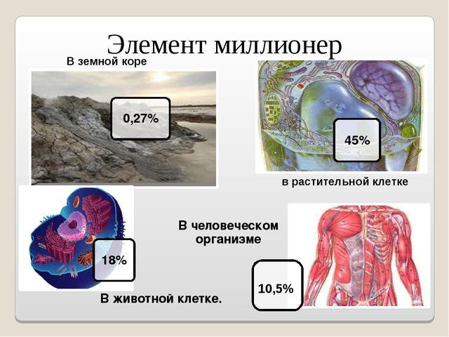 В земной коре в растительной клетке 10,5% Элемент миллионер
