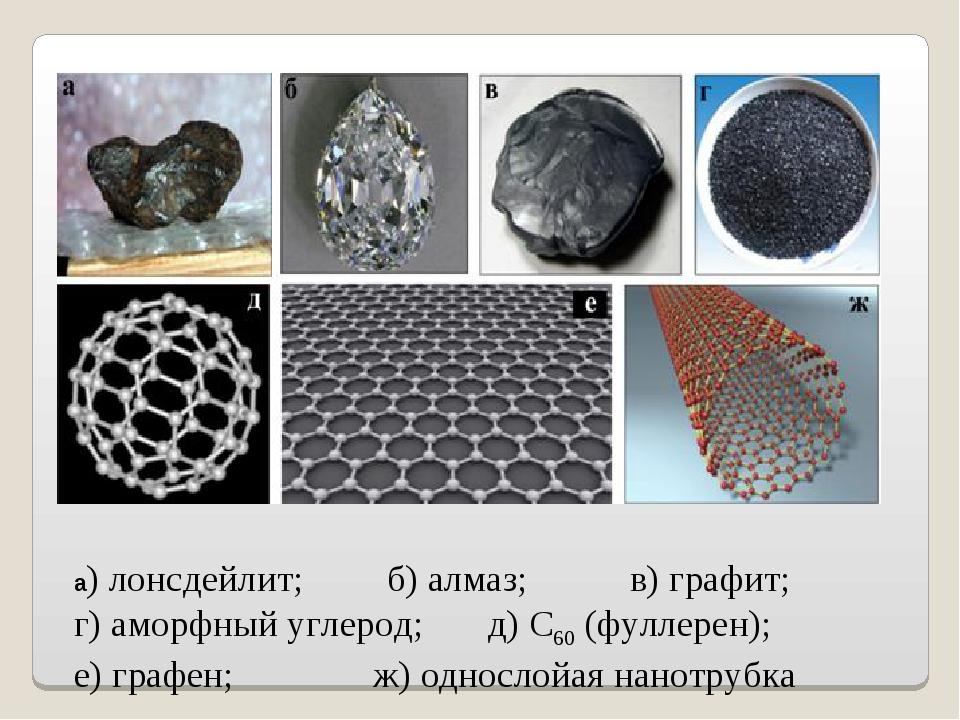 a)лонсдейлит; б)алмаз; в) графит; г) аморфный углерод; д) C60(фуллерен);...