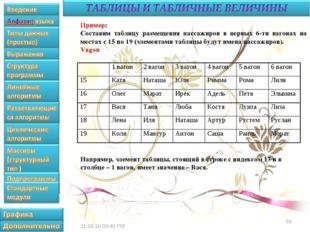 * Пример: Составим таблицу размещения пассажиров в первых 6-ти вагонах на мес