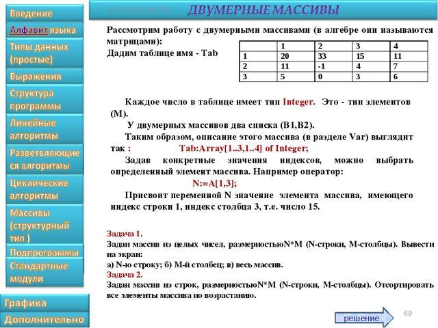 * Рассмотрим работу с двумерными массивами (в алгебре они называются матрицам...