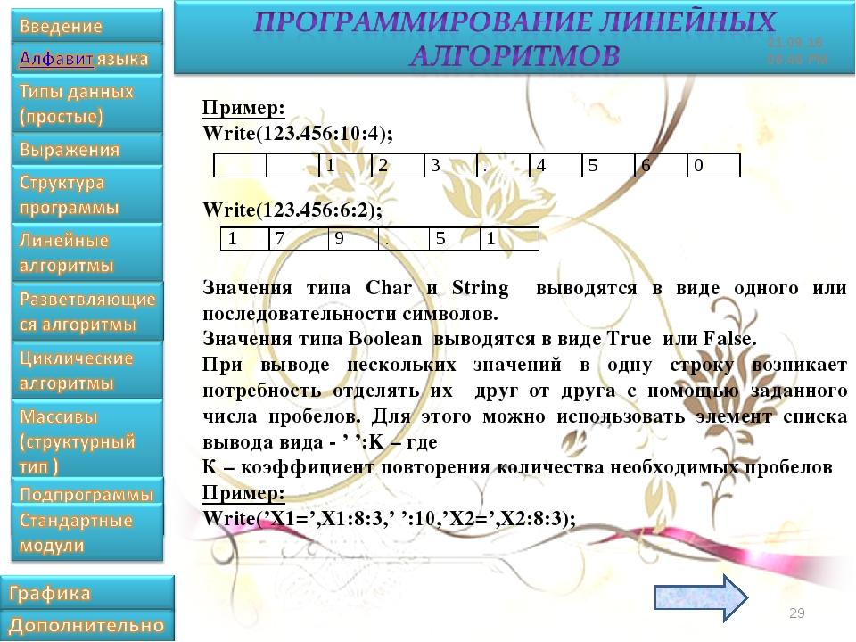 * Пример: Write(123.456:10:4); Write(123.456:6:2); Значения типа Char и Strin...