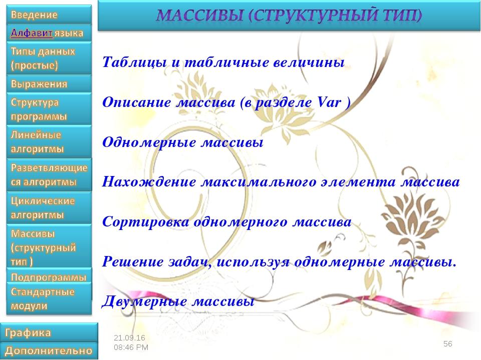 * Таблицы и табличные величины Описание массива (в разделе Var ) Одномерные м...