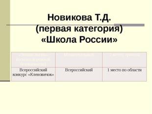 Новикова Т.Д. (первая категория) «Школа России» «Знание-жизнь» (основы дорожн
