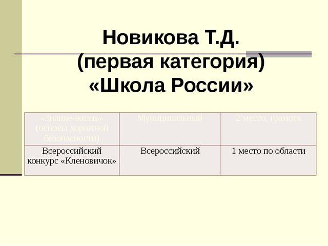 Новикова Т.Д. (первая категория) «Школа России» «Знание-жизнь» (основы дорожн...
