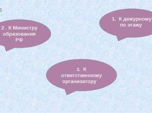 2 . К Министру образования РФ 1. К дежурному по этажу 3. К ответственному орг