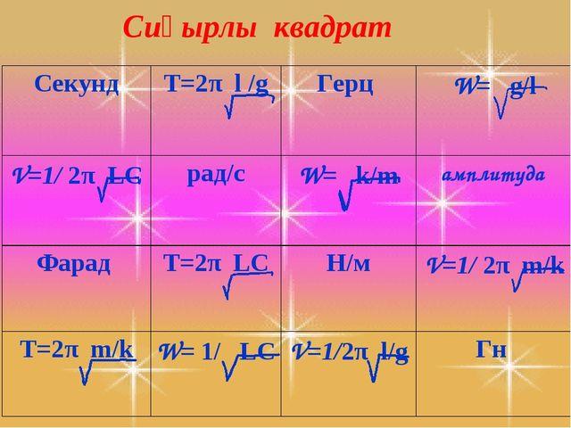 Сиқырлы квадрат СекундT=2π l /gГерц W= g/l V=1/ 2π LC рад/сW= k/mамплит...