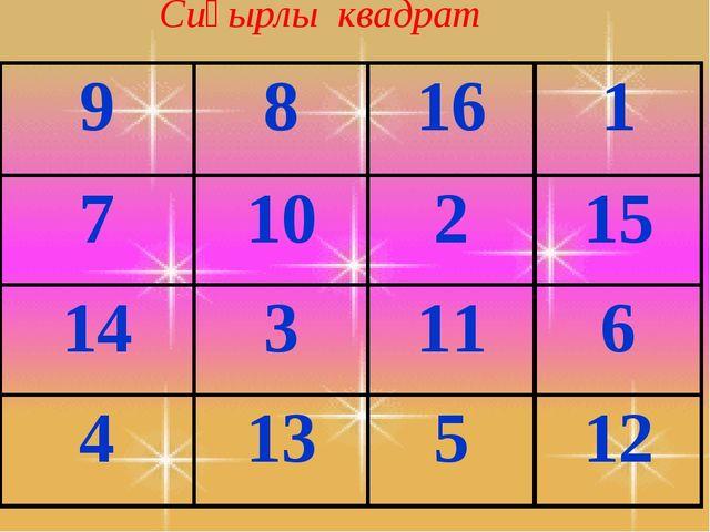 Сиқырлы квадрат 98161 710215 143116 413512